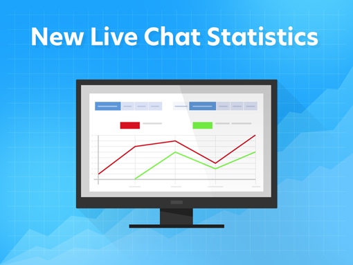 Live Chat Statistics app has been pre-released by Provide Support
